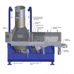 Witte 400 diagram dryer cooler dassifier