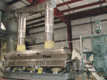 Witte sludge drying system
