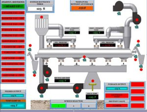 Witte drying efficiency plc screen